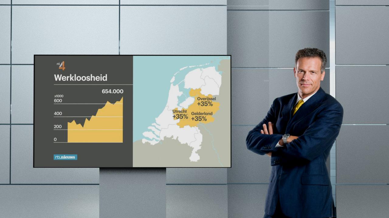 RTL NEWS - 6 0005